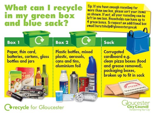 Household Recycling - Gloucester City Council